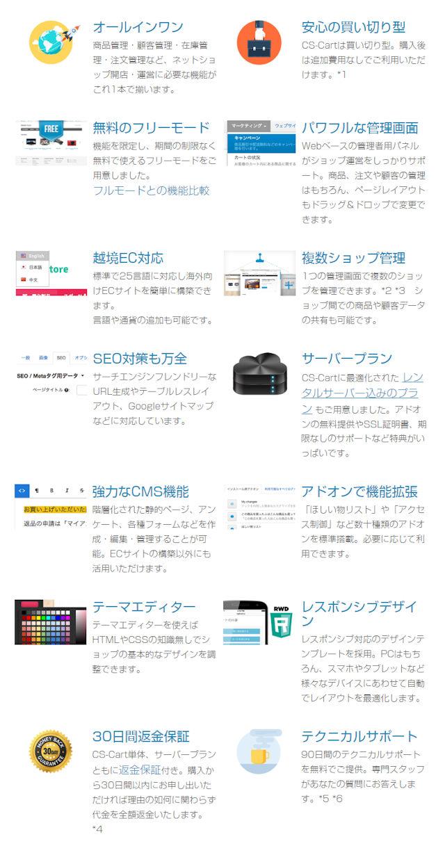 cs-cart-gaiyo01