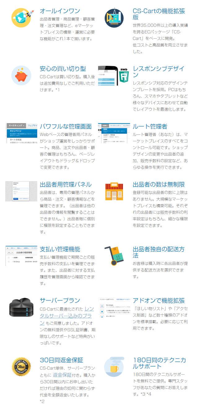 cs-cart-marketplace-gaiyo01
