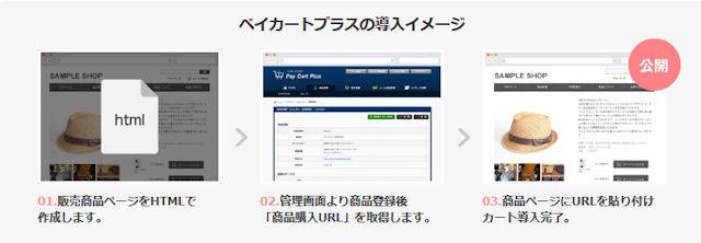 paycartplus_net_donyu-image_w640-001