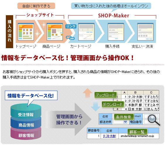 shop-maker-kino001